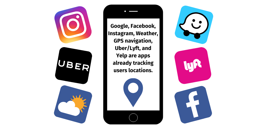 GPS Time Tracking: Employees' Concerns [SURVEY]
